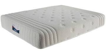 Grande 8 Inch Thick Queen-Size Memory Foam + Pocket Spring Mattress